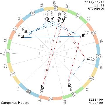 chart_201506151131